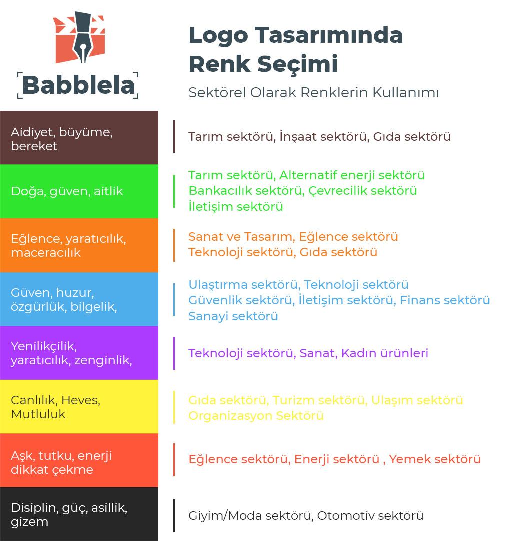 Logo Tasarımında Renklerin Anlamı ve Kullanımı